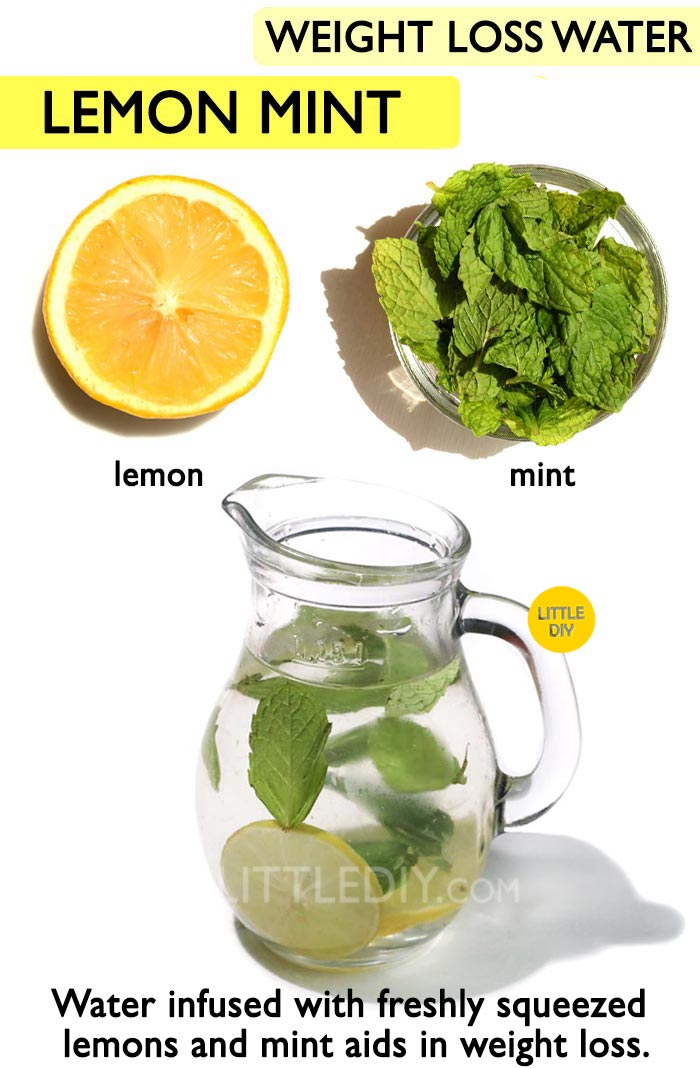 Lemon Mint Weight loss Detox Drink Recipe -