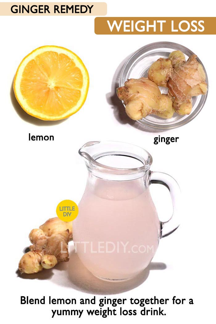 Ginger for weight loss  -