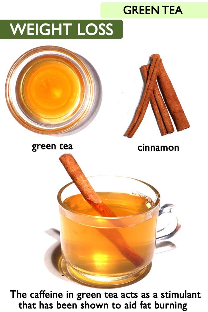 Green tea weight loss -