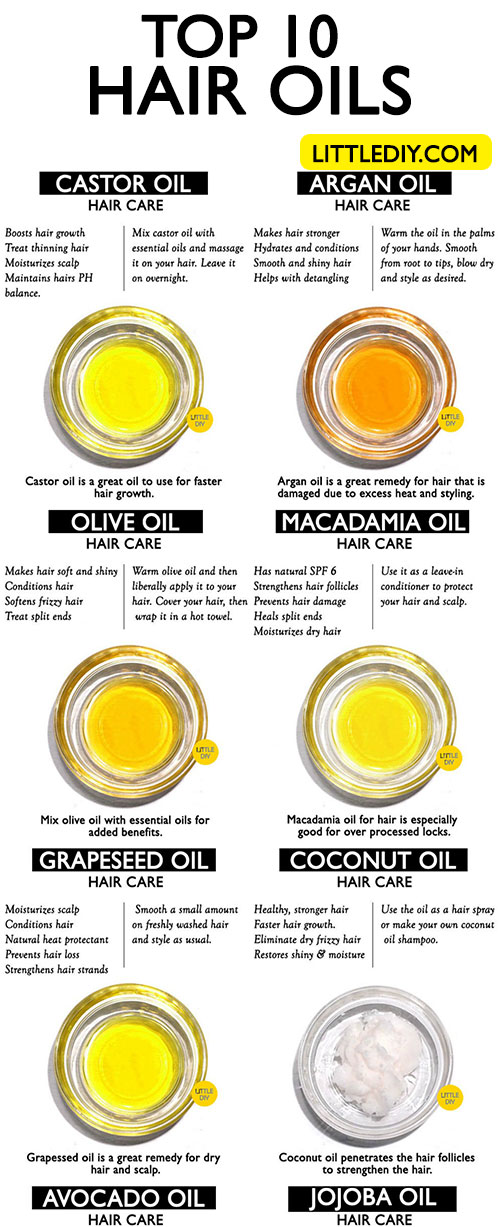 Photo of TOP 10 HAIR OILS and ways to use for healthy hair growth