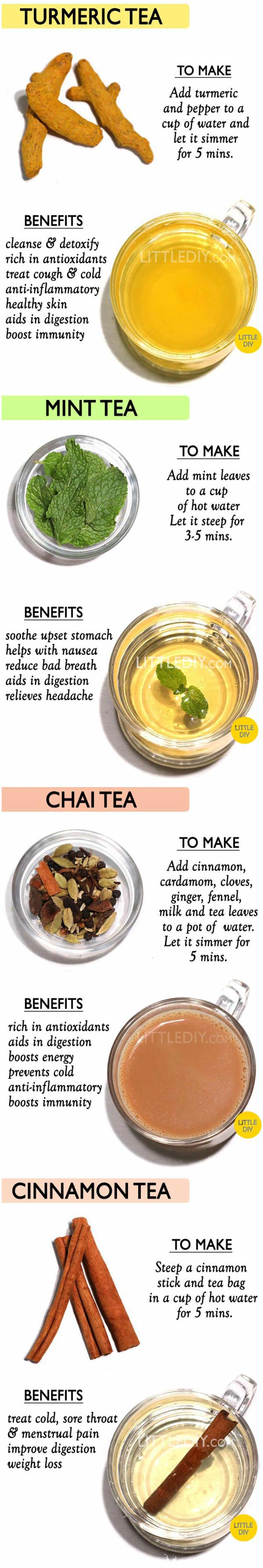 Top 10 types of teas with benefits