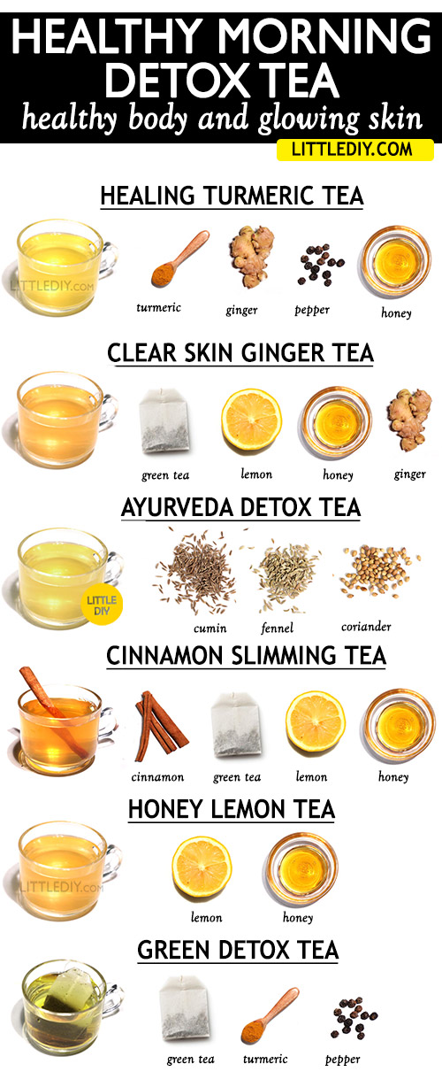 Photo of HEALTHY MORNING  TEA –  healthy body and glowing skin