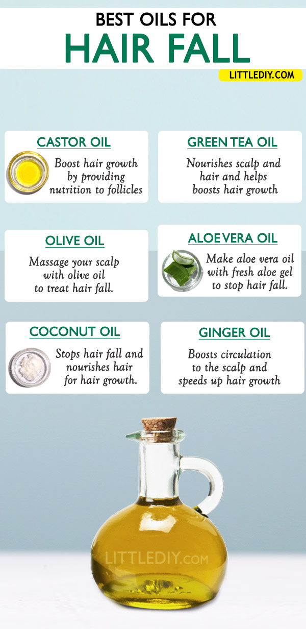 BEST NATURAL OILS FOR HAIR FALL